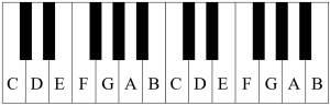 Piano med noter